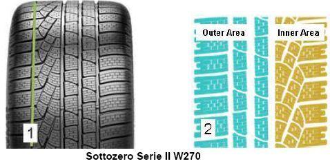 Zimní pneumatika Pirelli WINTER 270 SOTTOZERO s2 265/45R20 108W XL MFS
